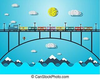 Train on Bridge Over Sea or River