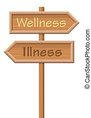 Wellness Illness Wooden Sign Post - Wellness and Illness,...
