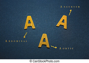 Abdominal Aortic Aneurysm written with wooden color letters...