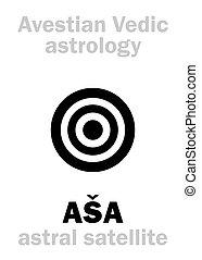 Astrology: astral planet ASA (Asha) - Astrology Alphabet:...