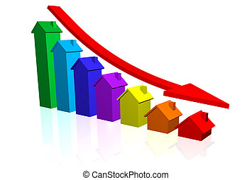 House Prices Going Down
