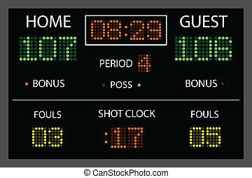 Scoreboard - Image of a basketball scoreboard