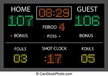 Image of a digital scoreboard