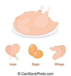 Chicken products - wings, legs, eggs, tasty farm food