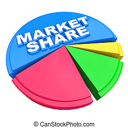 Market Share - Words on Pie Chart Graph - A colorful pie...