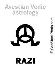 Astrology: astral planet RAZI - Astrology Alphabet: RAZI,...
