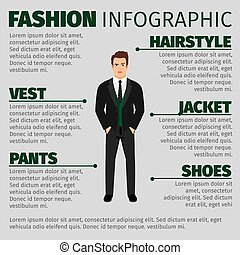 Fashion infographic with man in suit - Fashion infographic...