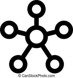 radial circle diagram