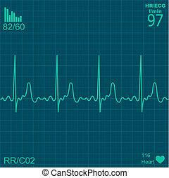 Coração, monitor