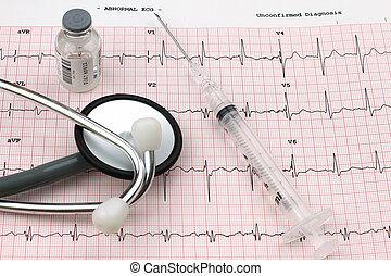 EKG Printout