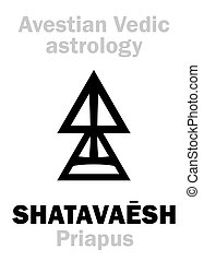 Astrology: astral planet SHATAVAESH (Priapus) - Astrology...