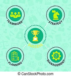 Success Business concept with icons and signs