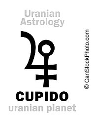 Astrology: CUPIDO (uranian planet) - Astrology Alphabet:...
