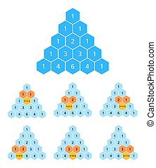 Pascals triangle calculation, binomial coefficients,...