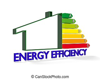 Building and Energy chart