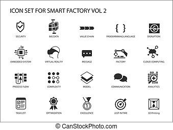 Smart factory vector icons like process flow, disruption, 3D...