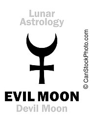 Astrology: EVIL MOON - Astrology Alphabet: EVIL MOON (Devil...