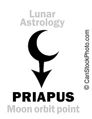 Astrology: PRIAPUS (Moon orbit point) - Astrology Alphabet:...