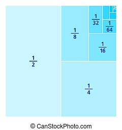 Unit fractions drawn as portions of a square, blue