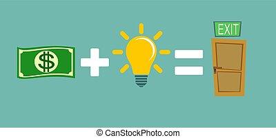 Money plus ideas equals exit