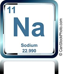 Chemical element sodium from the Periodic Table - Symbol of...