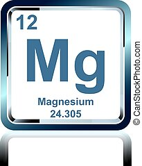 Chemical element magnesium from the Periodic Table - Symbol...