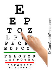 Pointing hand and eyesight test chart isolated on white...