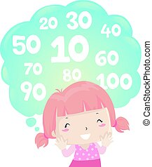 Kid Girl Math Counting By Ten