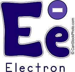 física,  electrón,  e, carta