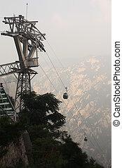 Funicular at Huashan mountain
