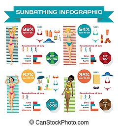 Set of infographics about sunbathing on the beach. Types of...