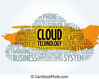 Cloud Technology word cloud concept