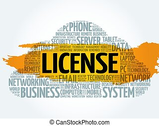 LICENSE word cloud collage, technology concept background