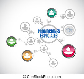 special promotions in Spanish people diagram sign concept...