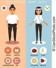 Healthy diet concept vector poster. Fitness girl in good shape and woman with obesity. Choice for girls being fat or fit. Healthy lifestyle, good and bad food.