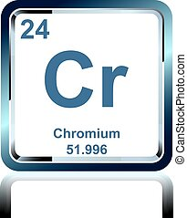 Chemical element chromium from the Periodic Table - Symbol...