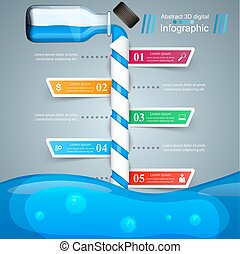 Bottle, water infographics.