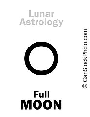 Astrology: Full MOON
