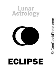 Astrology: Lunar ECLIPSE - Astrology Alphabet: Lunar...