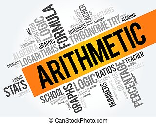Arithmetic word cloud collage, education concept background