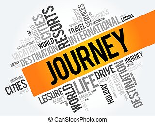 Journey word cloud collage, travel concept background