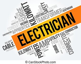 Electrician word cloud collage, concept background