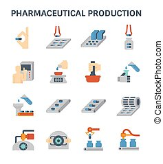 pharmaceutical and manufacturing - Pharmaceutical production...