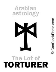 Astrology: Lot of TORTURER (Executioner) - Astrology...