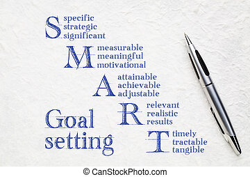 smart goal setting concept - handwriting on a white lokta...