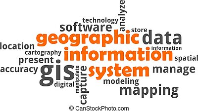 word cloud - geographic information system - A word cloud of...