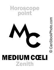Astrology: MEDIUM CŒLI (Zenith) - Astrology Alphabet: MEDIUM...