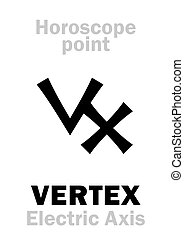 Astrology: VERTEX (Electric Axis) - Astrology Alphabet:...