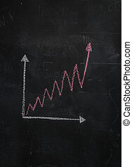 Chalkboard with finance business graph showing downward...