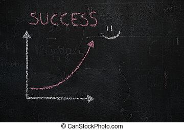 Chalkboard with finance business graph showing upward trend